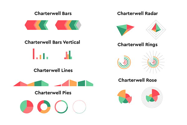tipografía chartwell