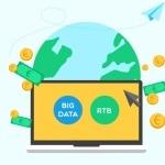 compra programática RTB