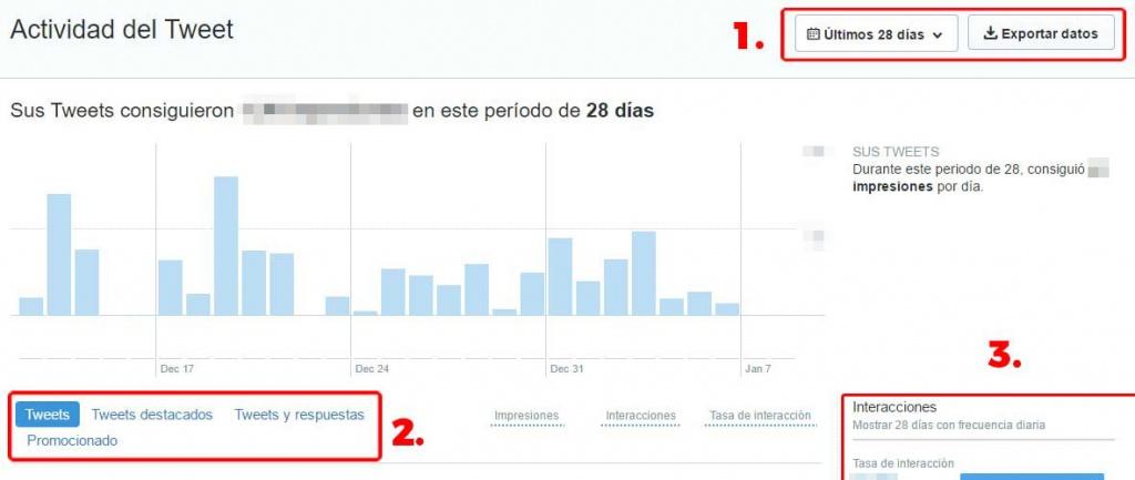 twitter analytics cuarto paso