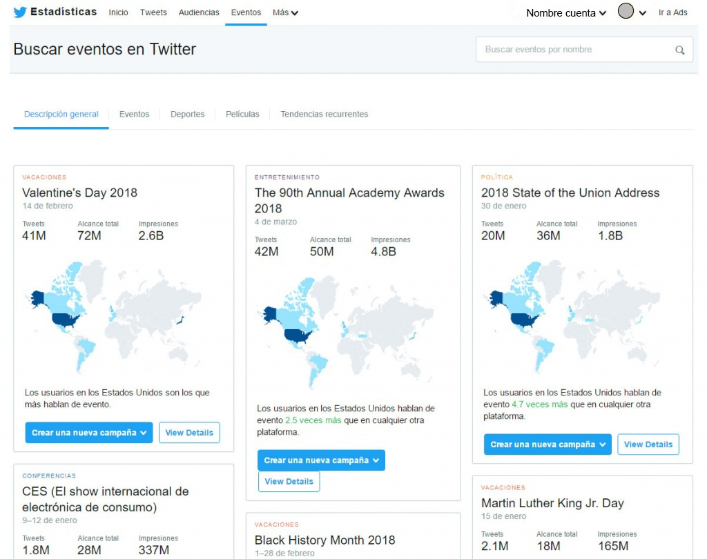 twitter analytics sexto paso