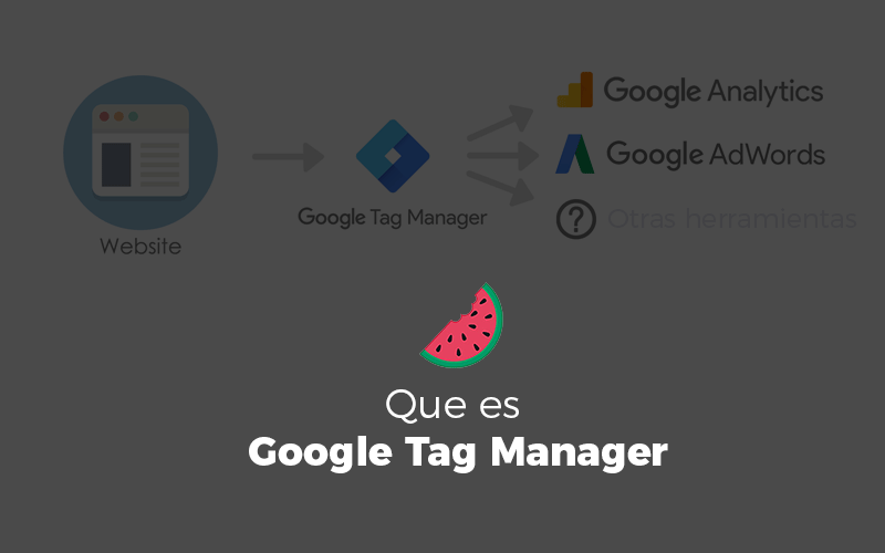 Google Tag Manager que es y como instalarlo en WordPress